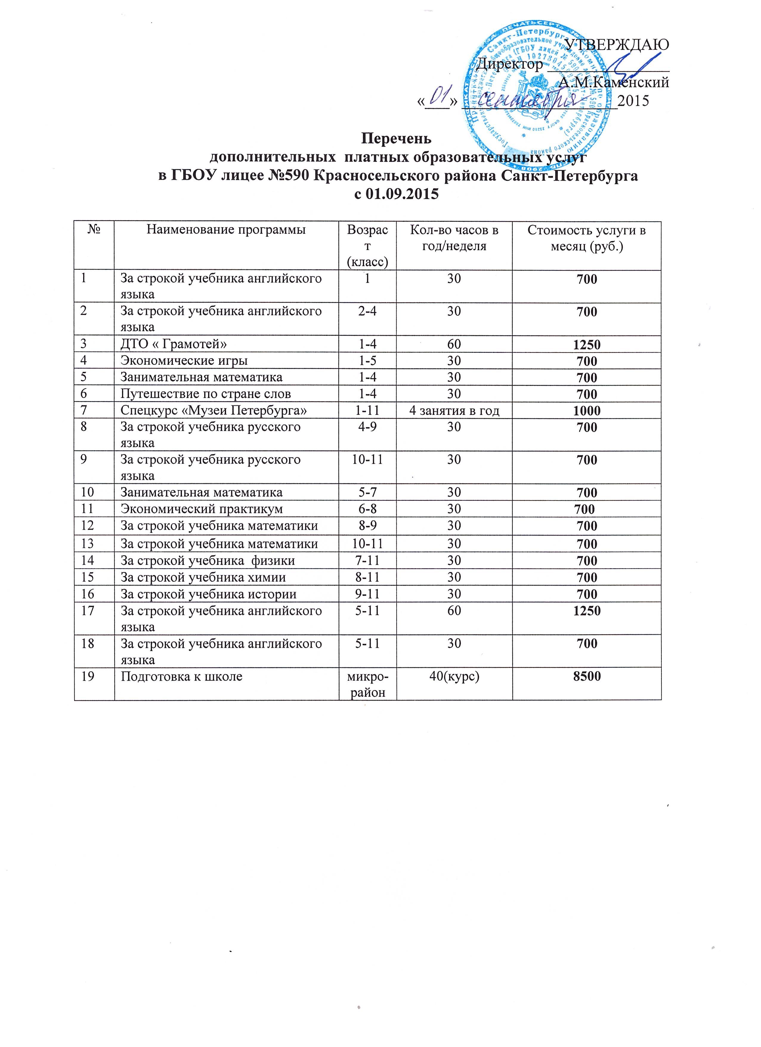 образец приказа о ценах на платные услуги