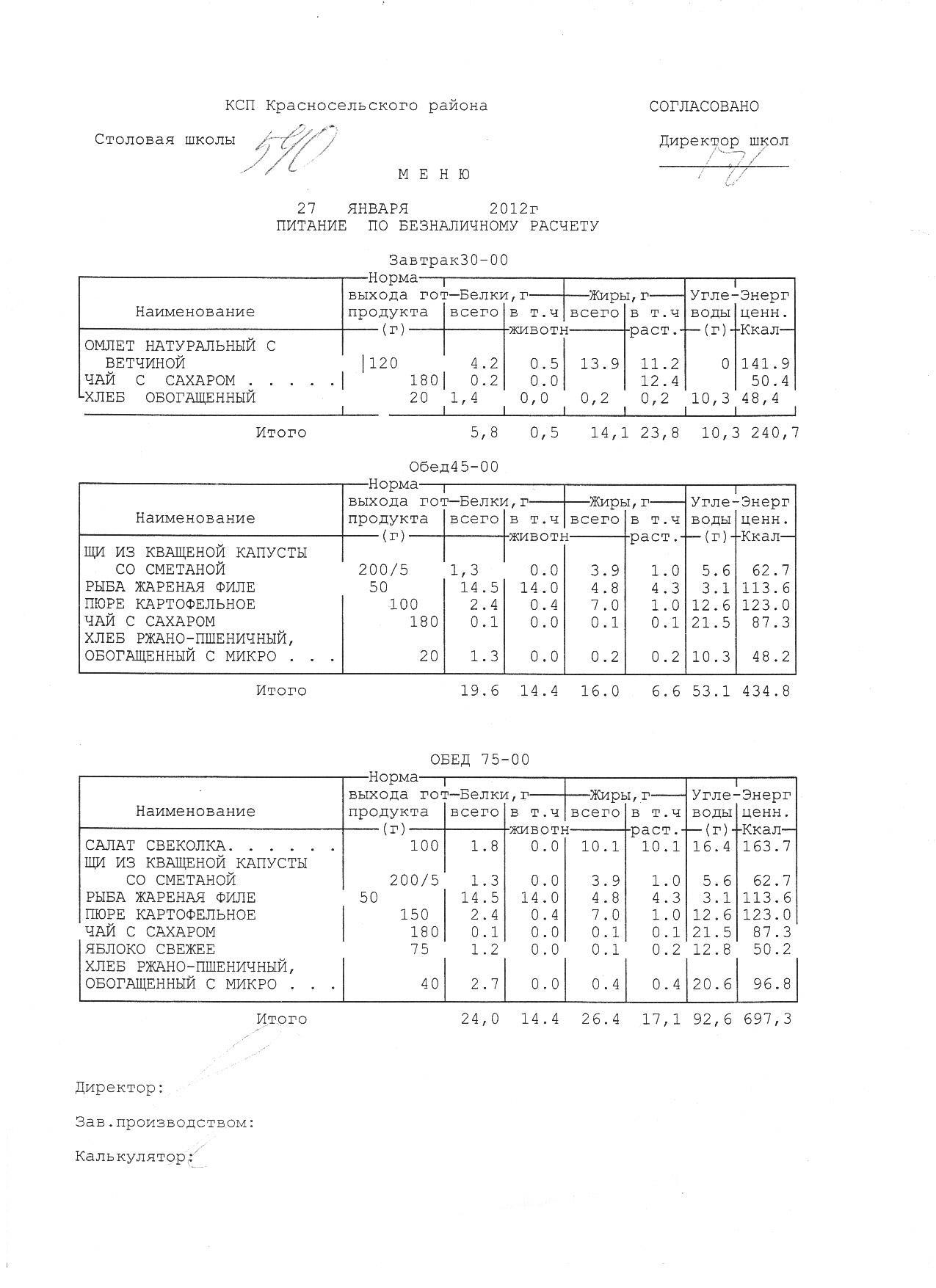 Какие варианты будут 12.12.12 по матиматике в 10 классе